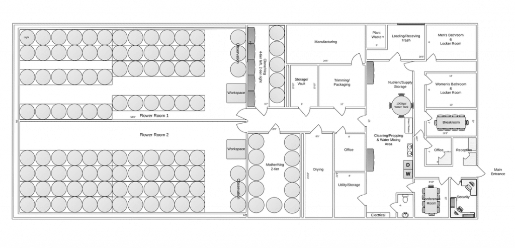 cannabis facility layout