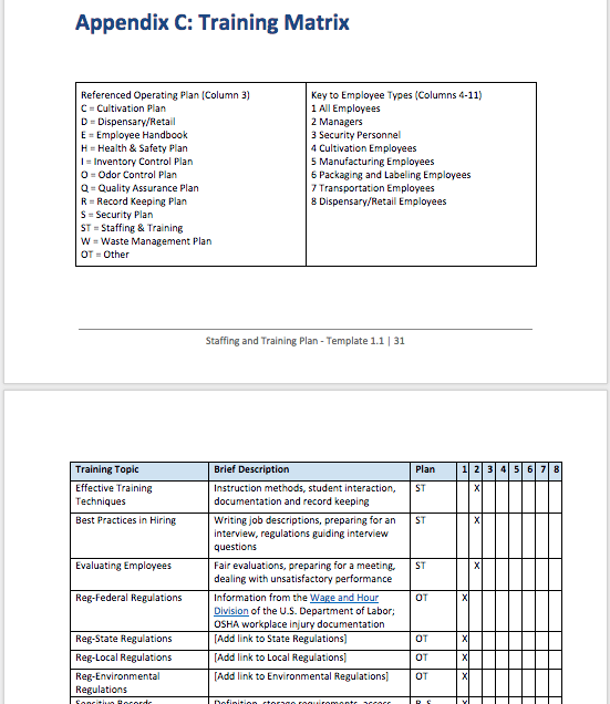 Staffing Plan Example from cannabiscultivationconsulting.com