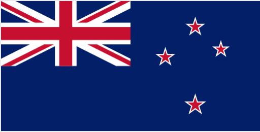 NZD, NZD$